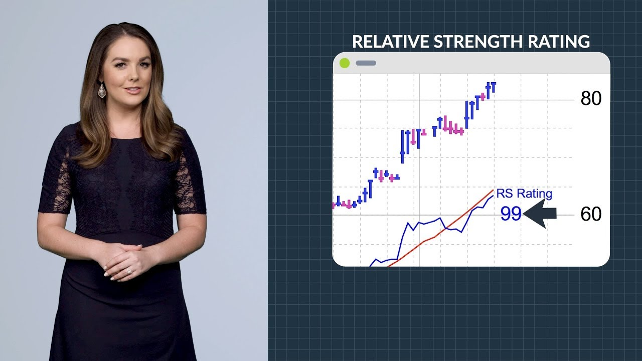 How To Read Stock Charts: Relative Strength