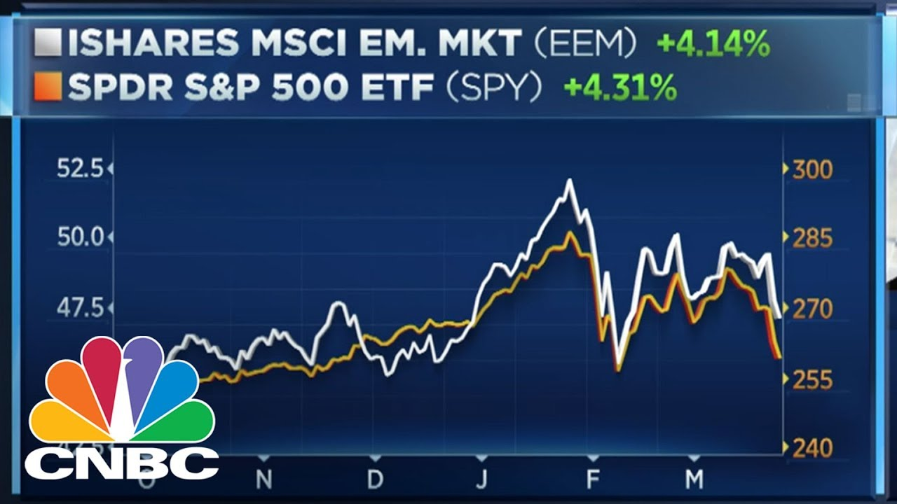 Amid Global Turmoil, There Is A Top Value Play In The Market | Trading Nation | CNBC