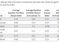 The Trouble With Market-Cap Weighting