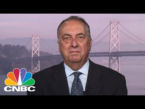 Novavax CEO: Biotech Bounce Back | Mad Money | CNBC