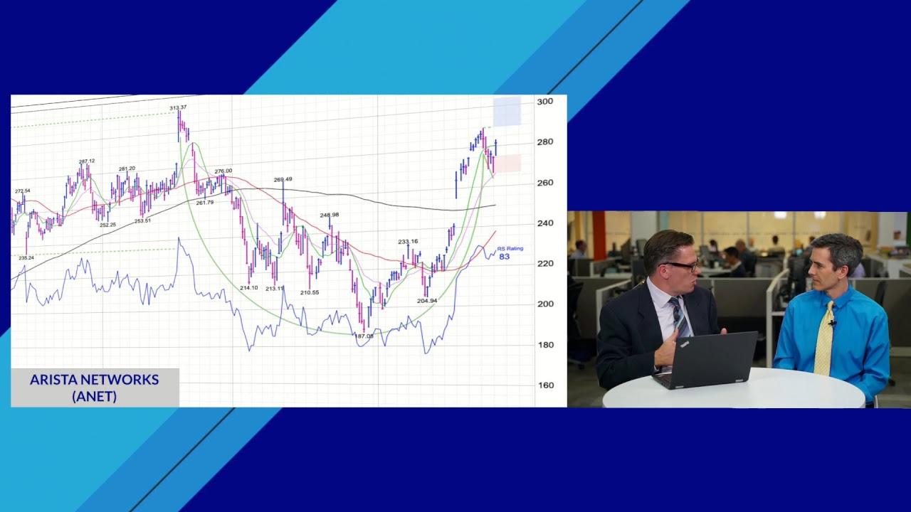 Stocks Roar Back Despite Boeing; Watch Trade Desk, Arista Networks