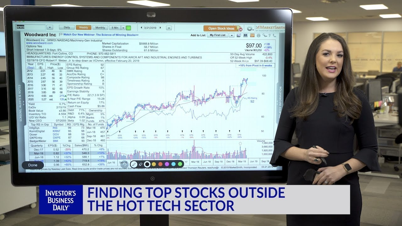 Technical Analysis: Finding Top Stocks Outside The Hot Tech Sector