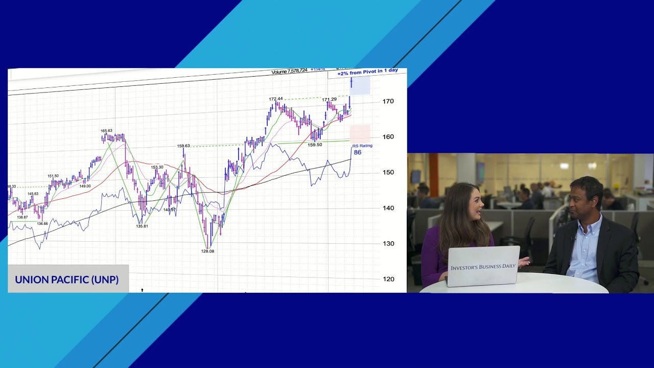 Nasdaq Holds Up; How To Handle Stocks During Earnings Season