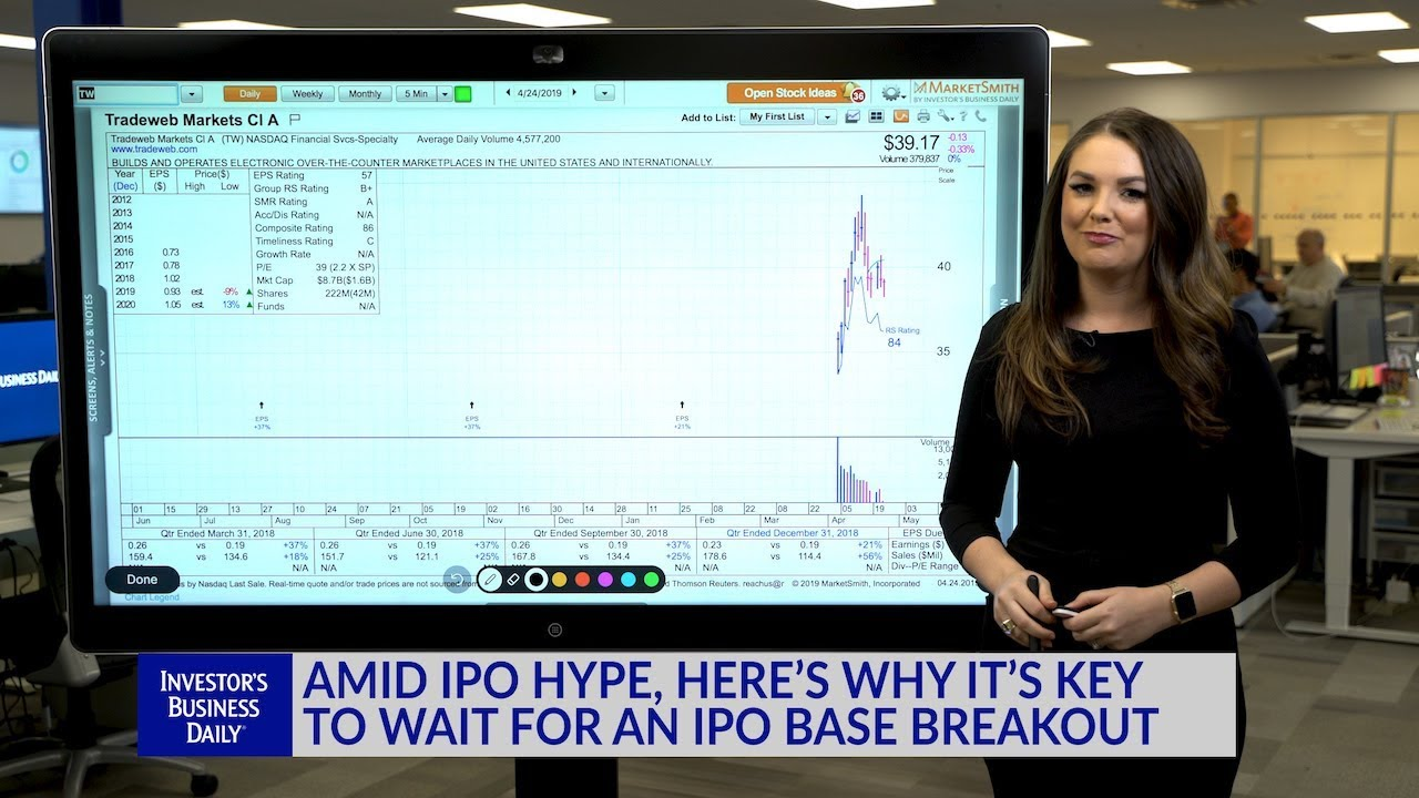 Technical Analysis: Amid IPO Hype, Here's Why It's Key To Wait For An IPO Base Breakout