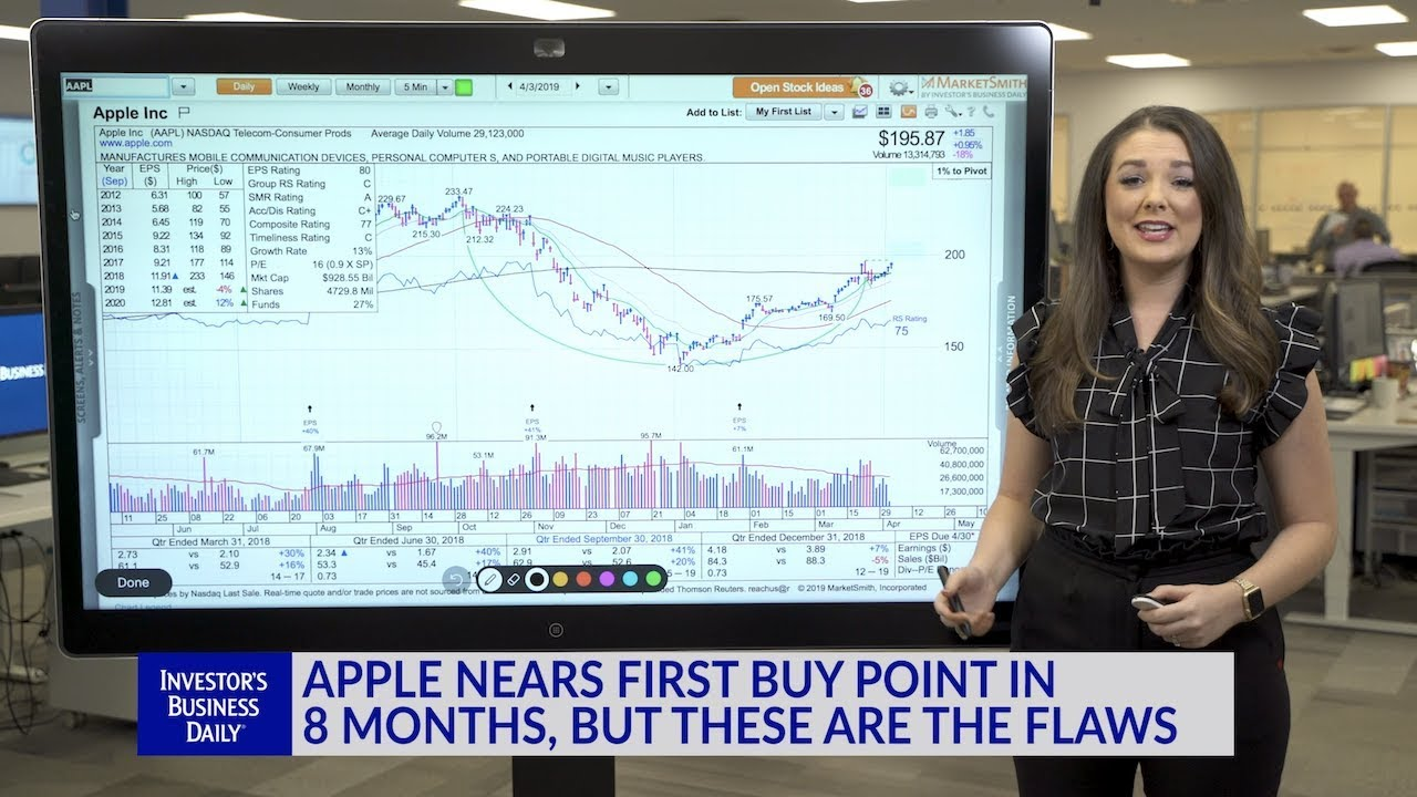 Technical Analysis: Apple Nears First Buy Point In 8 Months, But These Are The Flaws