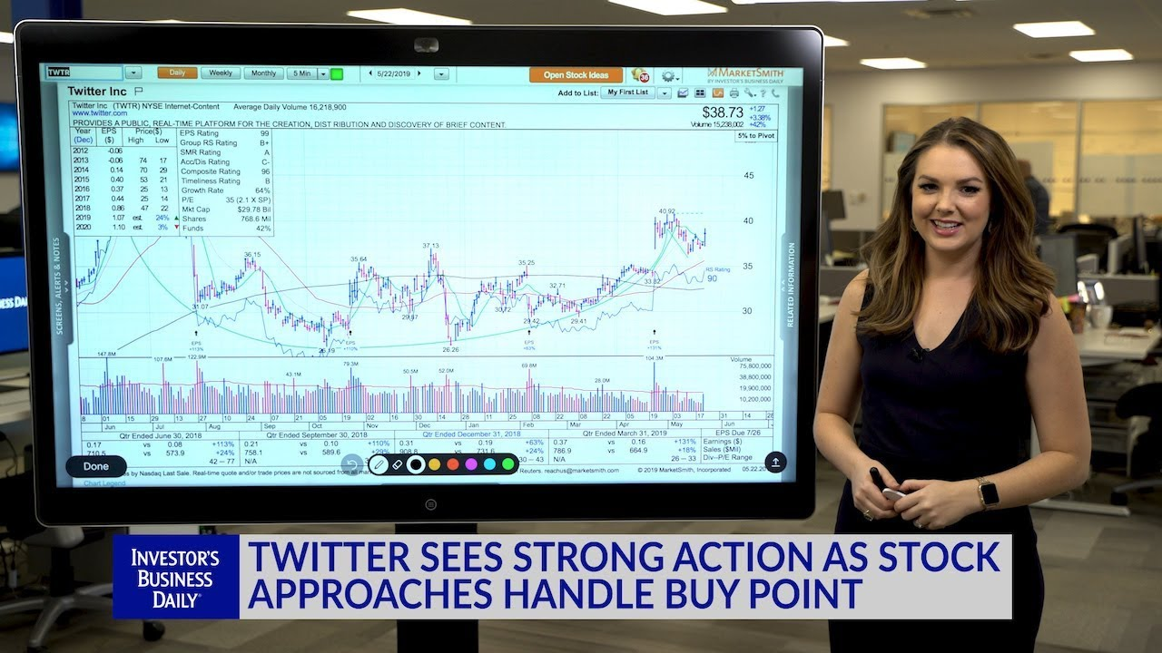 Technical Analysis: Twitter Sees Strong Action As Stock Approaches Handle Buy Point