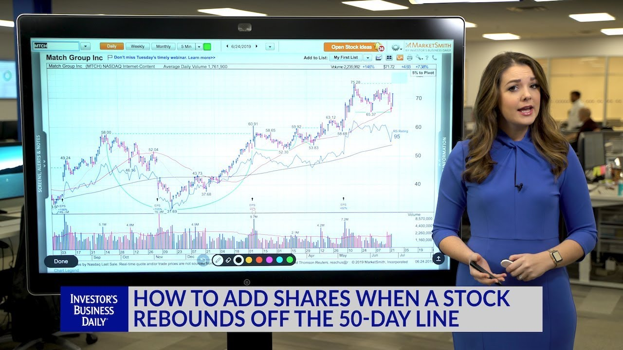 Technical Analysis: How To Add Shares When A Stock Rebounds Off The 50-Day Line