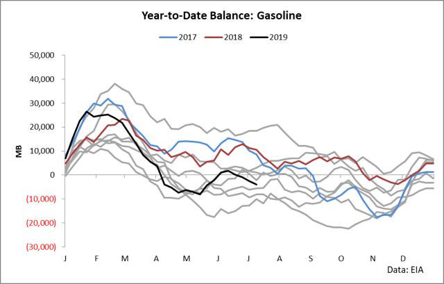 CRAK: Let Your Profits Ride - VanEck Vectors Oil Refiners ETF (NYSEARCA:CRAK)