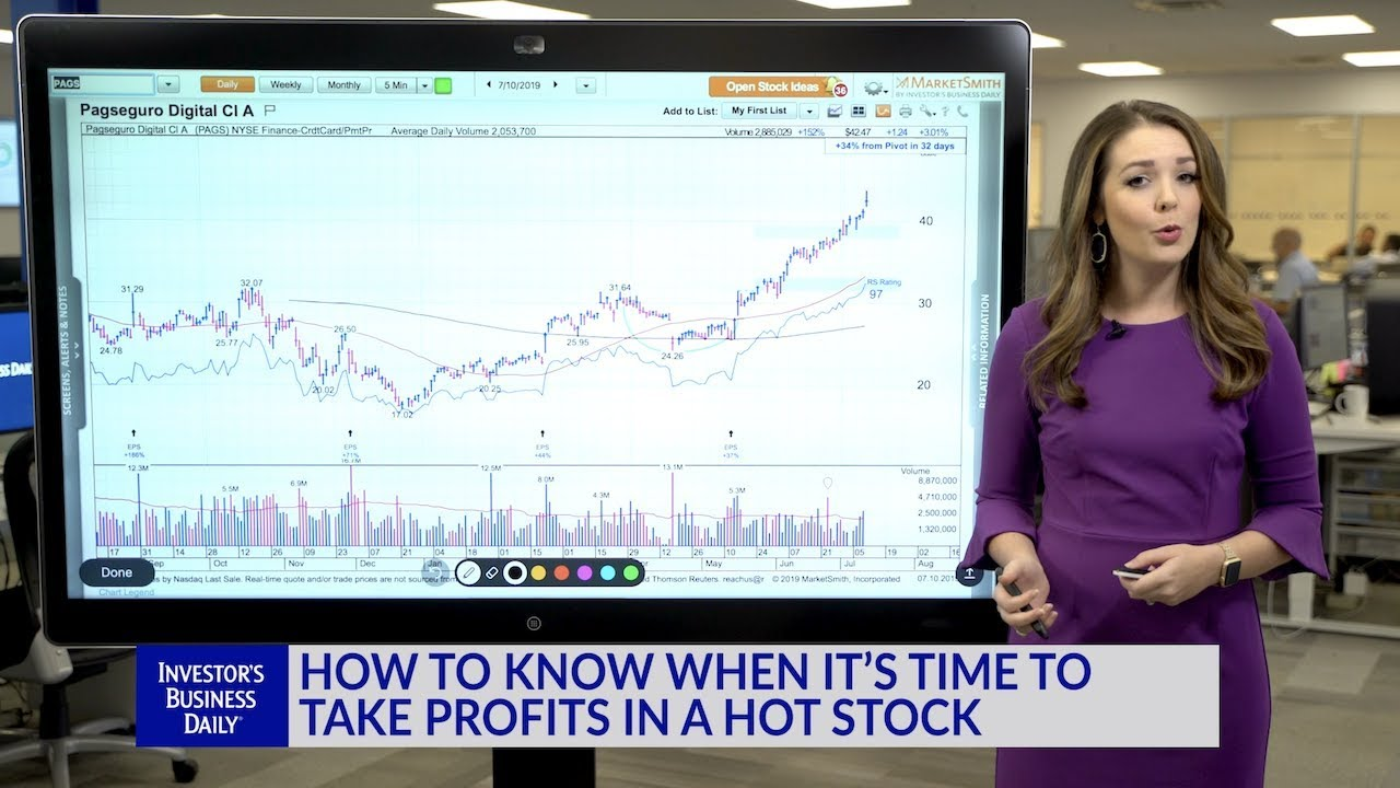 Technical Analysis: How To Know When It's Time To Take Profits In A Hot Stock