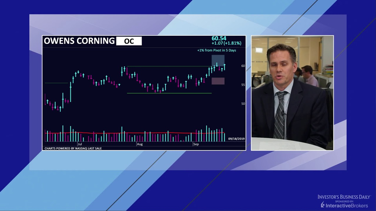 Fed Cuts Rates But Market Shakes: ZTO Express, Owens Corning, and Roku In Focus