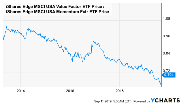 KRE: An Out-Of-Favor Sector Poised For Sharp Rebound - SPDR S&P Regional Banking ETF (NYSEARCA:KRE)