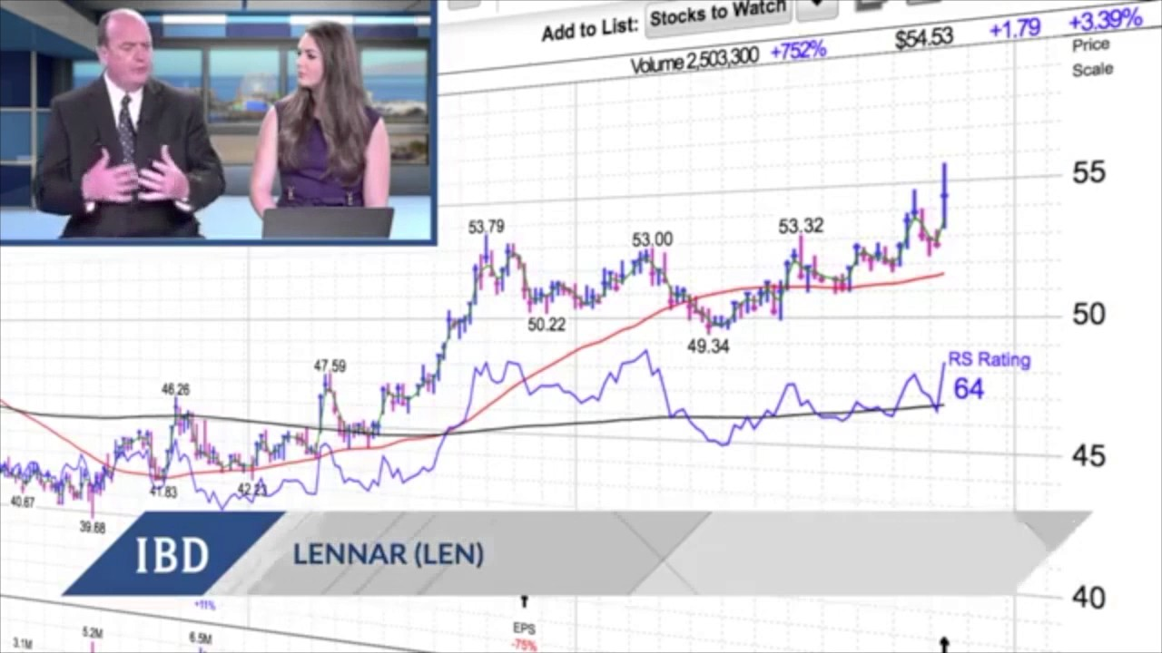 Lennar Stages Breakout After Issuing View-Topping Earnings