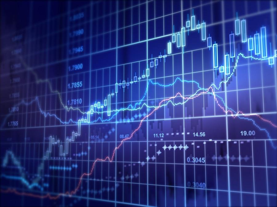 September 27, 2019 Weekly Market Recap