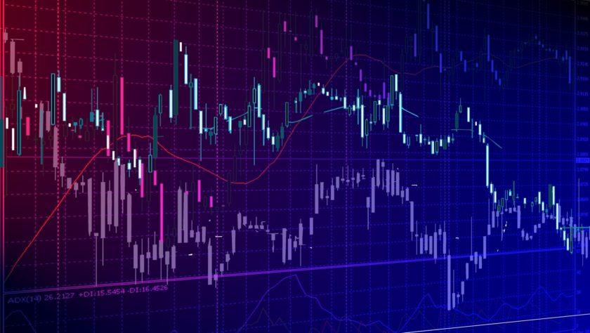 January 17, 2020 Weekly Market Recap